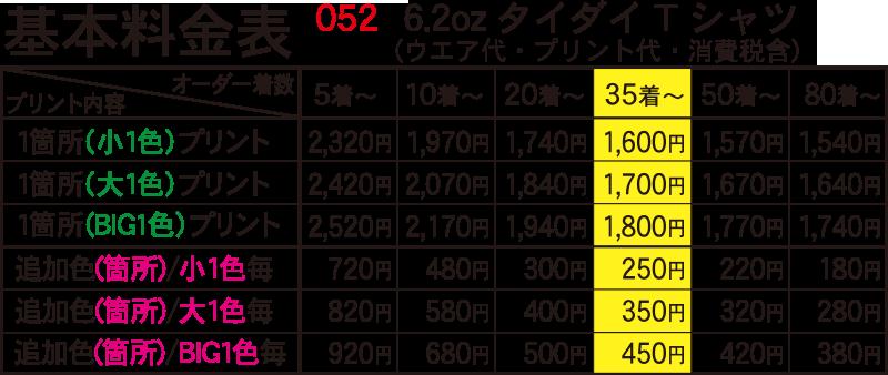 6.2オンス タイダイTシャツ