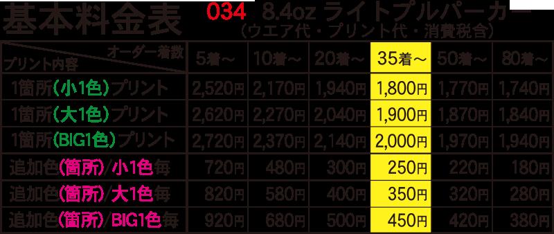 8.4オンスライトプルパーカー